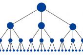 ساختار سایت راهنمایی نهایی