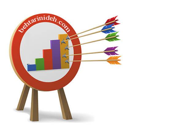 اندازهگیری موفقیت کسبوکار اینترنتی
