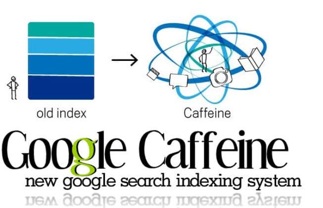 الگوریتم گوگل کافئین
