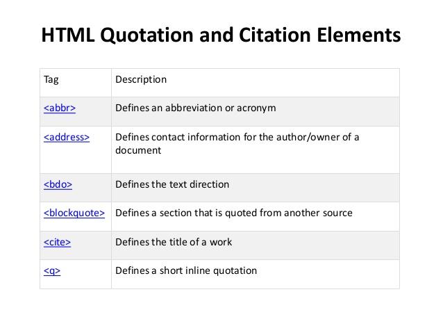 عناصر Quotation و Citation در html