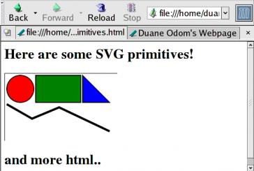 SVG  چیست
