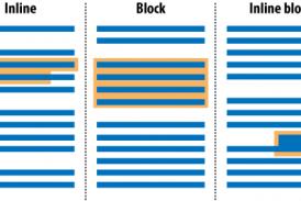 بلوک HTML و عناصر درون خطی
