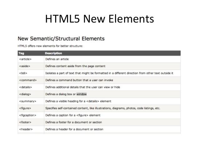 عناصر جدید html5