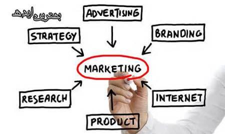 خودتان بازاریابی کنید