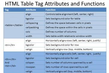 جدول html